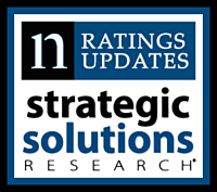 strategic-solutions-research-ratings-updates-2021-07-09.jpg
